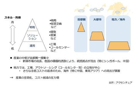 会津若松市が進めるデジタル人材...