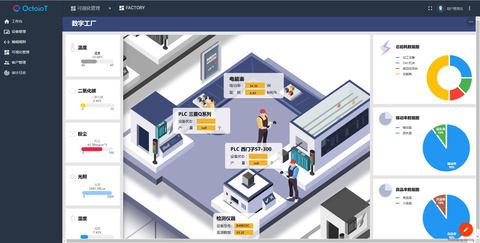 中国にある工場の稼働状況をIoTで可視化するサービス、中国パクテラの ...